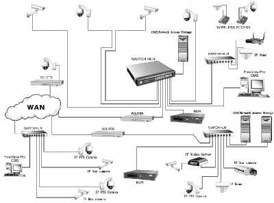 AnyNet-6424  Системна диаграма