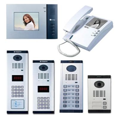 Видео домофонни системи