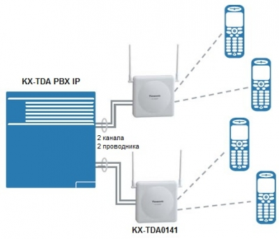 TDA0141 базова схема на включване