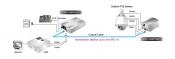 Multi-signals TS - Sheme1 Out
