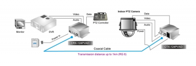 Multi-signals TS - Sheme2 IN