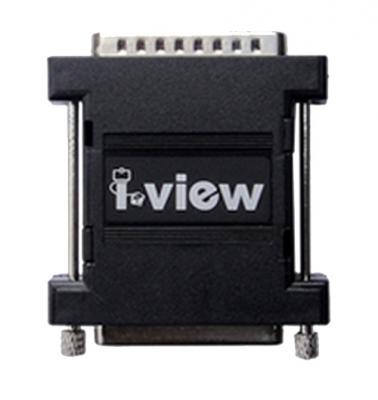 Видеозащита против мълнии и високо напрежение