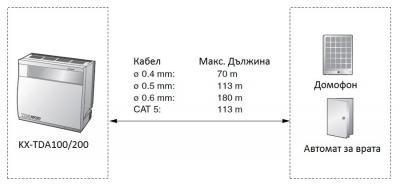 KX-T30865 схема 1