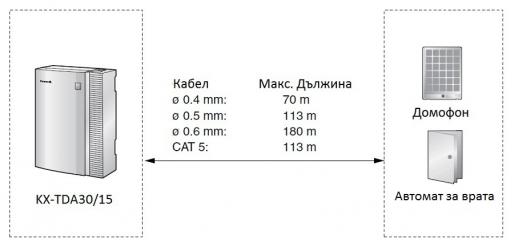 KX-T30865 схема 2