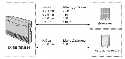 KX-T30865 схема 3