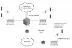 KX-NCP0158 схема на работа