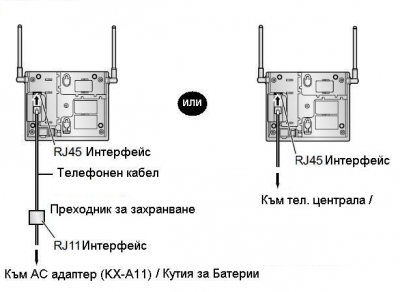 TDA0158 - схема на включване