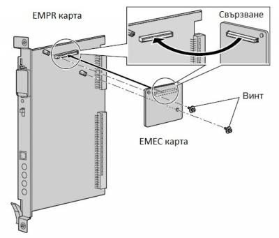 KX-TDA6105 - схема на включване