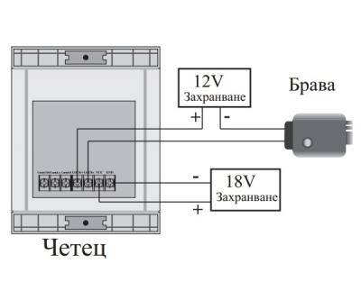 ECK-03 - Схема на свързване