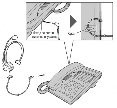 KX-TCA89 схема на вкючване